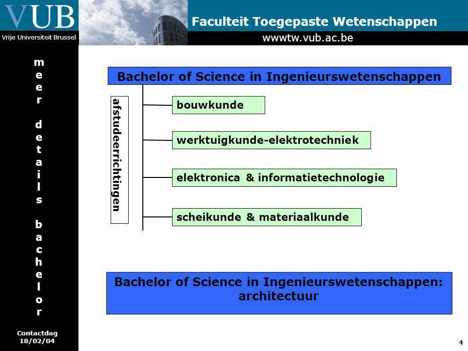 Bachelor of Science in Ingenieurswetenschappen
