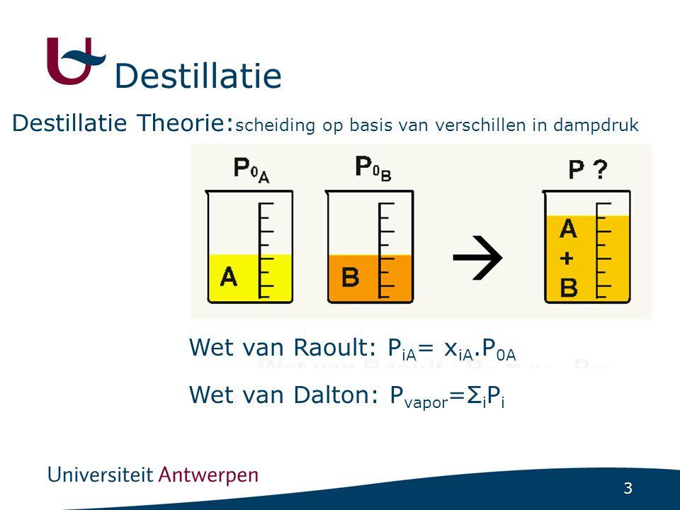 Destillatie Destillatie Theorie:scheiding op basis van verschillen in dampdruk. Wet van Raoult: PiA= xiA.P0A.