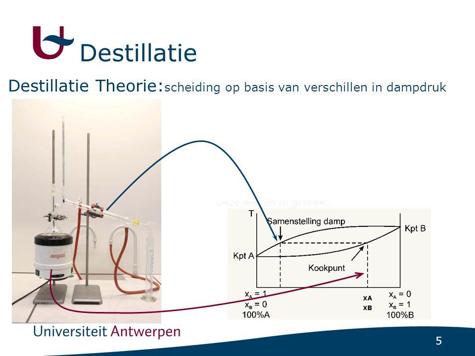 Destillatie Destillatie Theorie:scheiding op basis van verschillen in dampdruk