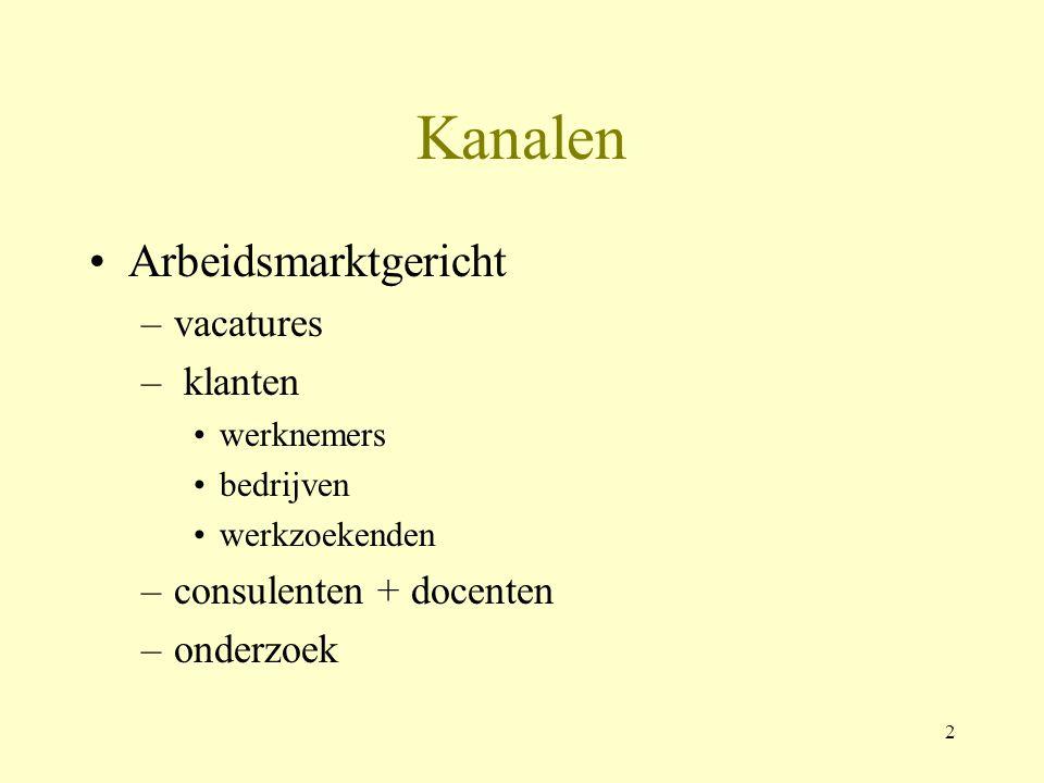 Kanalen Arbeidsmarktgericht vacatures klanten consulenten + docenten