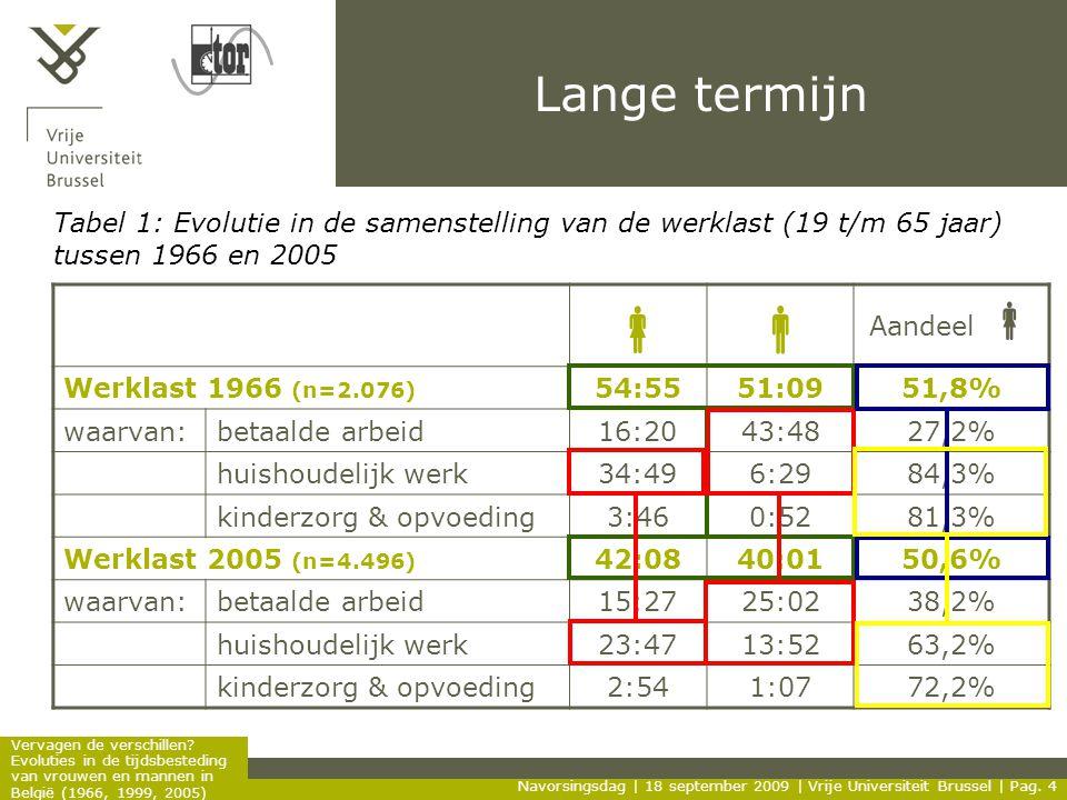 Lange termijn Tabel 1: Evolutie in de samenstelling van de werklast (19 t/m 65 jaar) tussen 1966 en 2005.