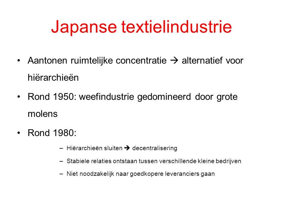 Japanse textielindustrie