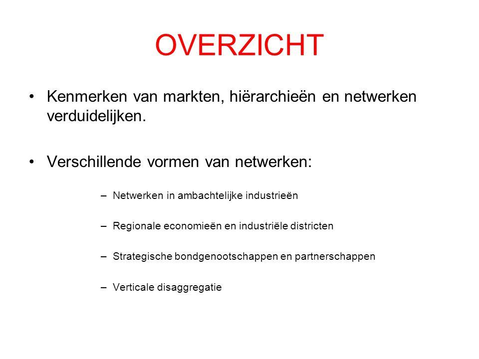 OVERZICHT Kenmerken van markten, hiërarchieën en netwerken verduidelijken. Verschillende vormen van netwerken: