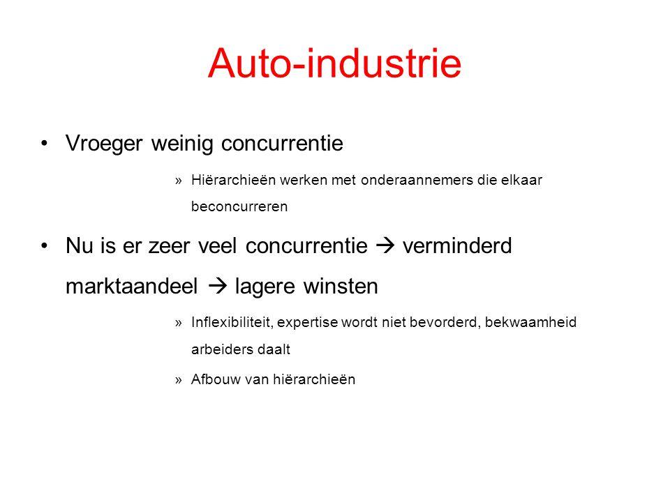 Auto-industrie Vroeger weinig concurrentie