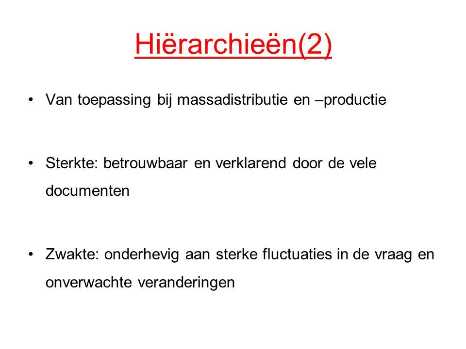 Hiërarchieën(2) Van toepassing bij massadistributie en –productie