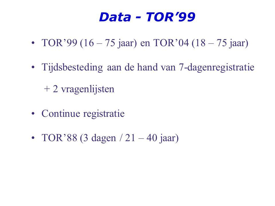 Data - TOR'99 TOR'99 (16 – 75 jaar) en TOR'04 (18 – 75 jaar)