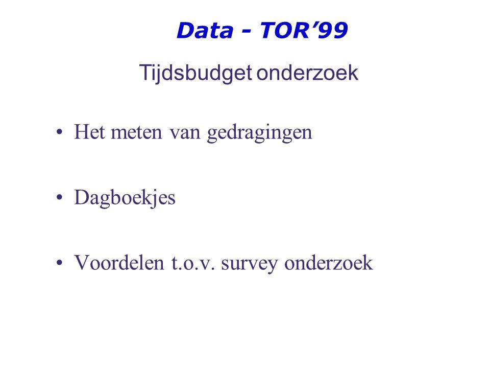 Tijdsbudget onderzoek