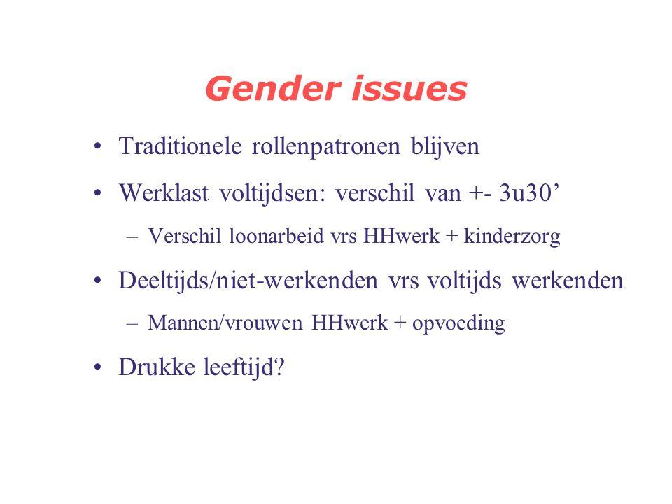 Gender issues Traditionele rollenpatronen blijven