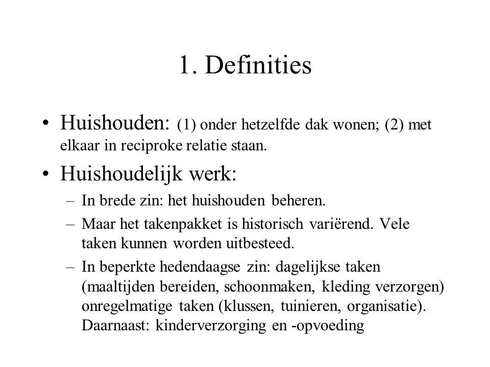 1. Definities Huishouden: (1) onder hetzelfde dak wonen; (2) met elkaar in reciproke relatie staan.