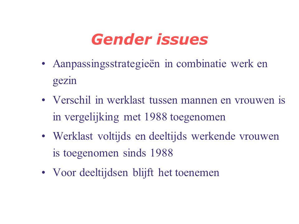 Gender issues Aanpassingsstrategieën in combinatie werk en gezin