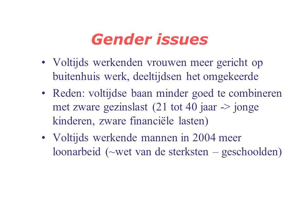 Gender issues Voltijds werkenden vrouwen meer gericht op buitenhuis werk, deeltijdsen het omgekeerde.