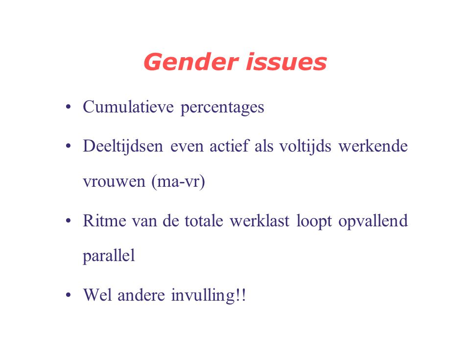 Gender issues Cumulatieve percentages