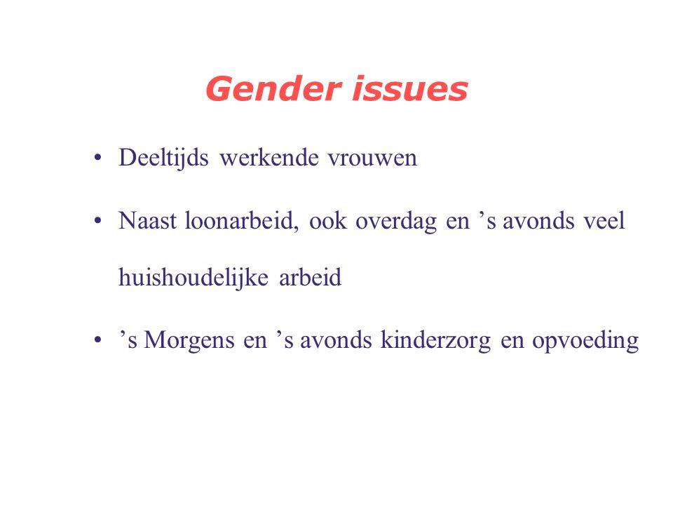 Gender issues Deeltijds werkende vrouwen
