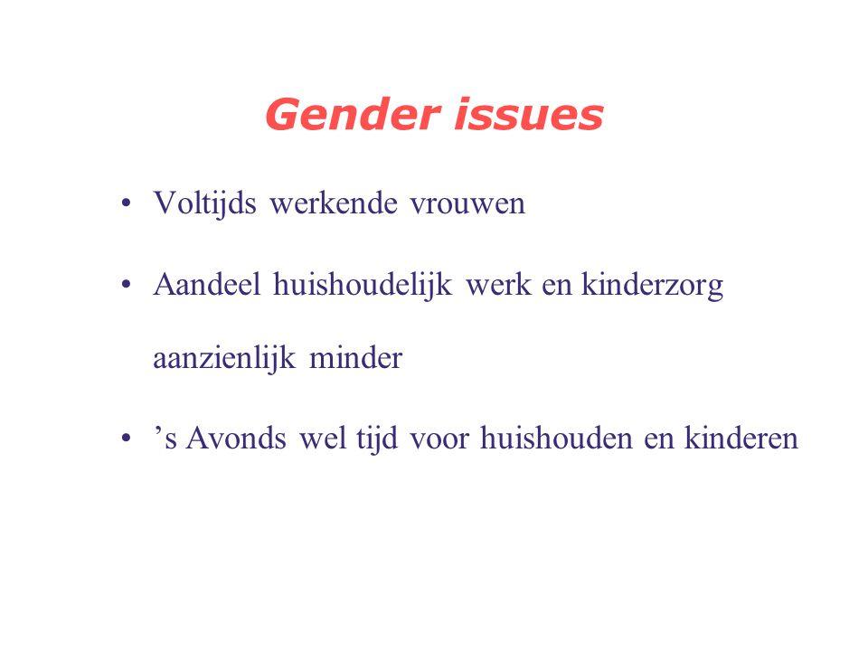 Gender issues Voltijds werkende vrouwen