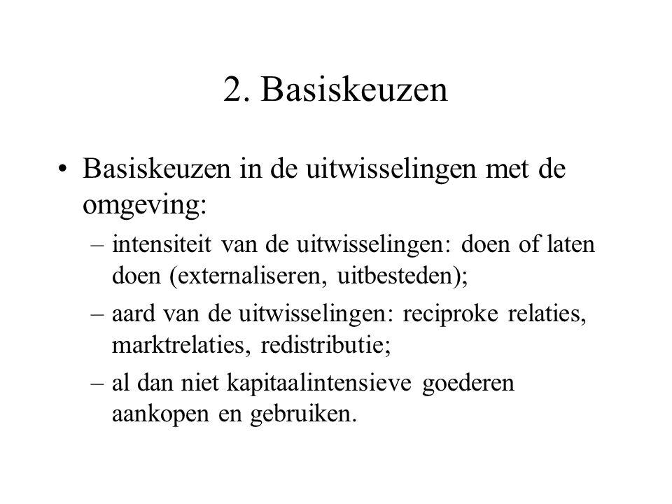 2. Basiskeuzen Basiskeuzen in de uitwisselingen met de omgeving: