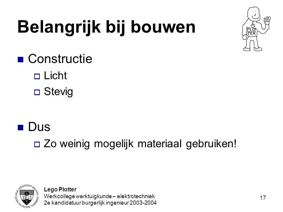 Belangrijk bij bouwen Constructie Dus Licht Stevig