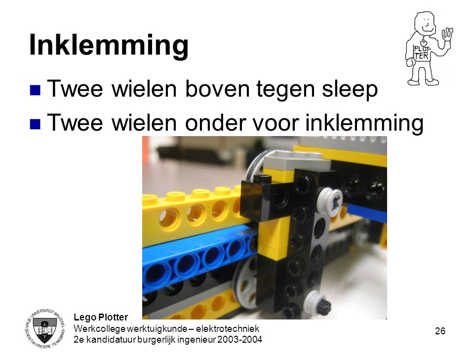 Inklemming Twee wielen boven tegen sleep