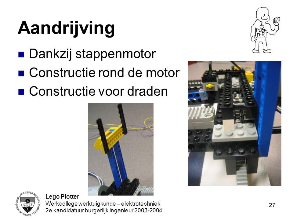 Aandrijving Dankzij stappenmotor Constructie rond de motor