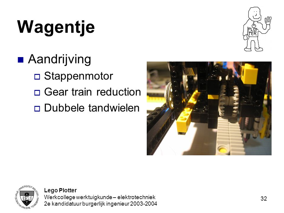 Wagentje Aandrijving Stappenmotor Gear train reduction