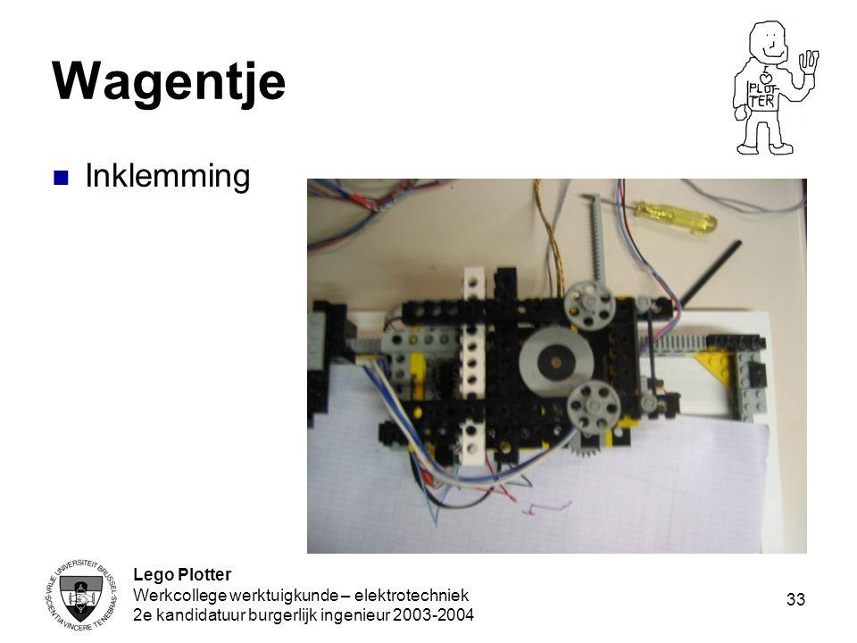 Wagentje Inklemming Lego Plotter