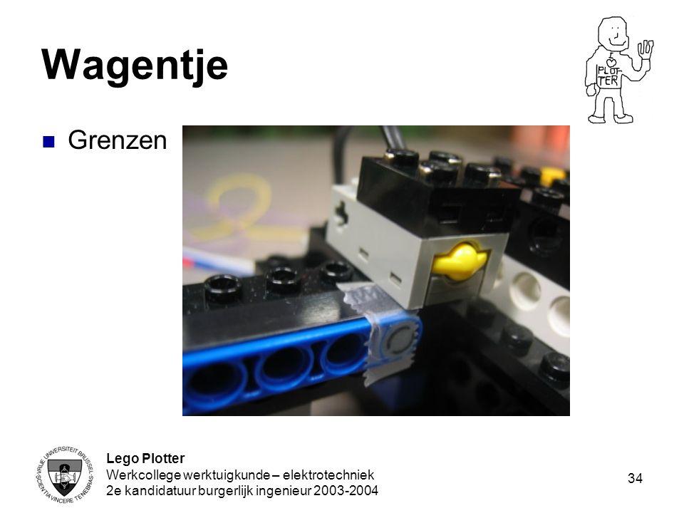 Wagentje Grenzen Lego Plotter