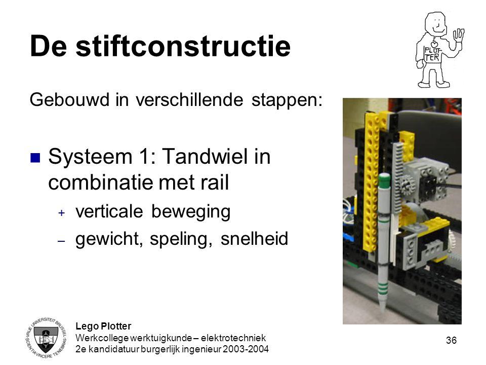 De stiftconstructie Systeem 1: Tandwiel in combinatie met rail