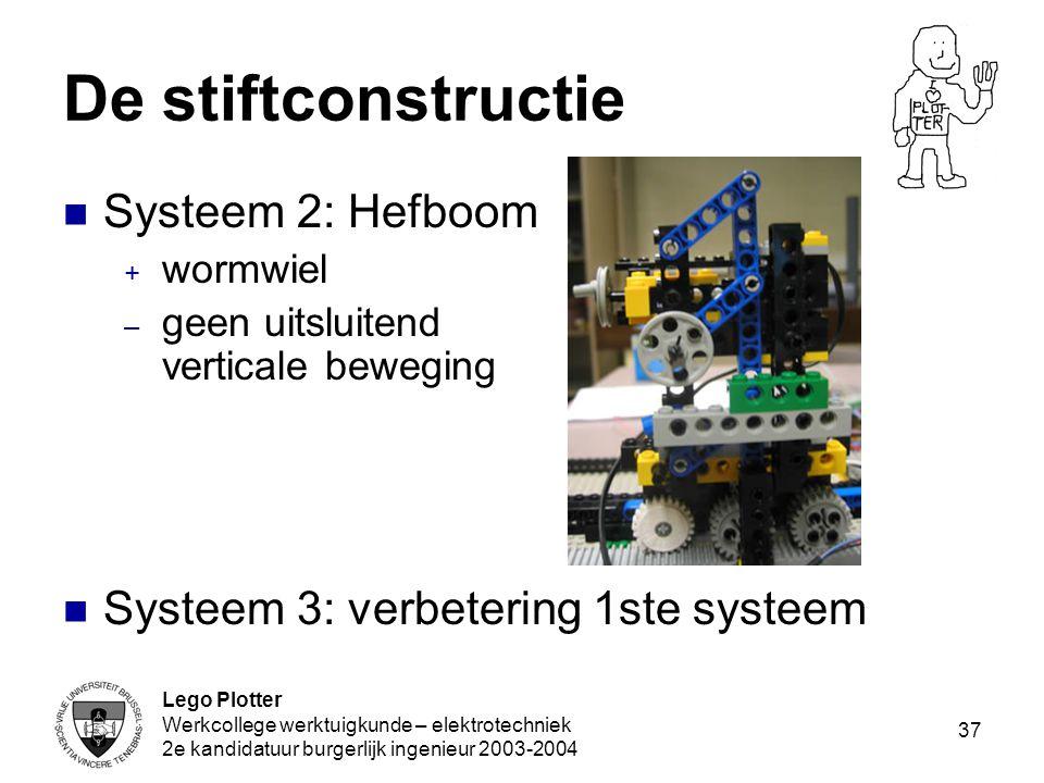 De stiftconstructie Systeem 2: Hefboom