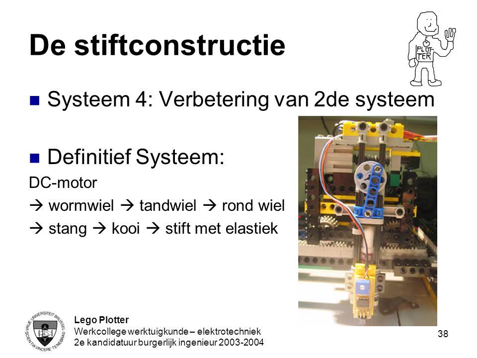 De stiftconstructie Systeem 4: Verbetering van 2de systeem