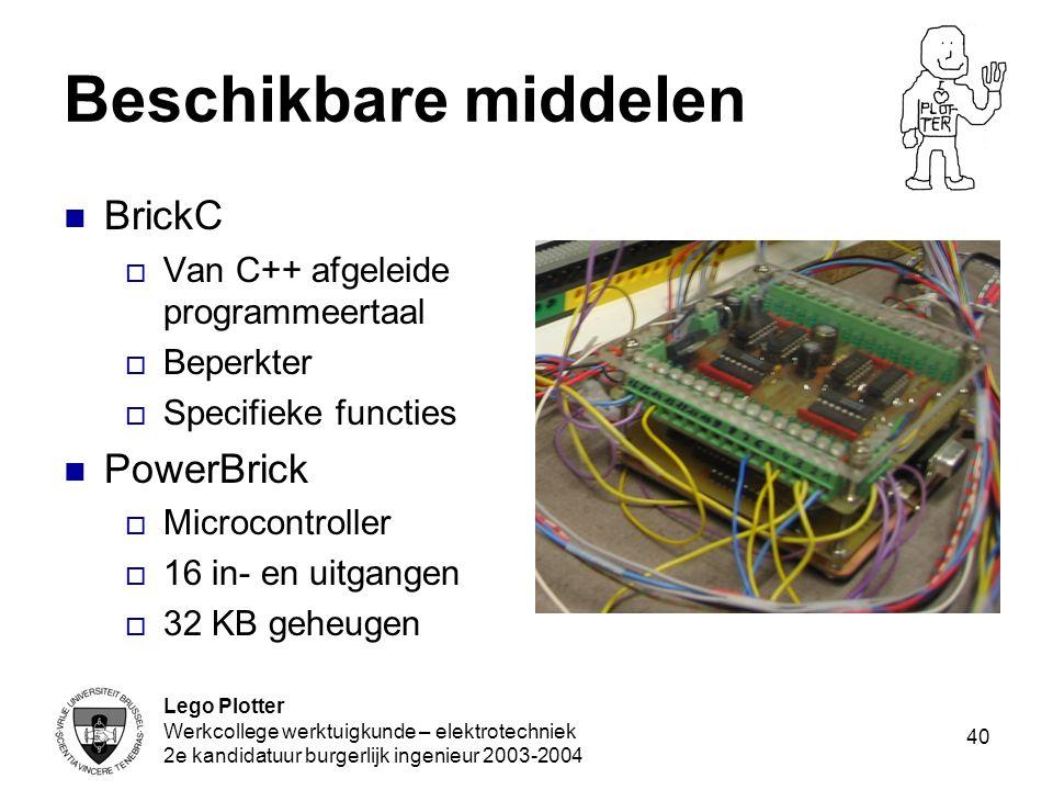 Beschikbare middelen BrickC PowerBrick