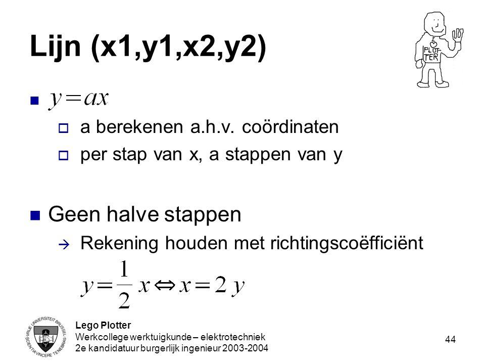 Lijn (x1,y1,x2,y2) Geen halve stappen a berekenen a.h.v. coördinaten