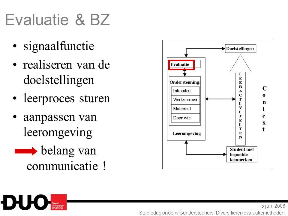 Evaluatie & BZ signaalfunctie realiseren van de doelstellingen