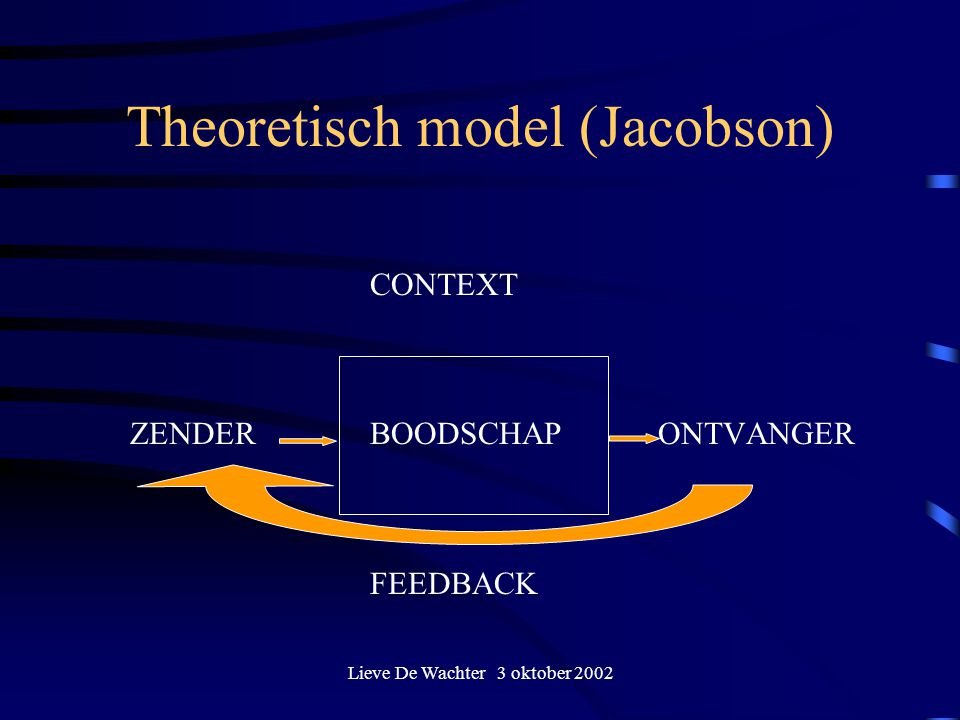 Theoretisch model (Jacobson)