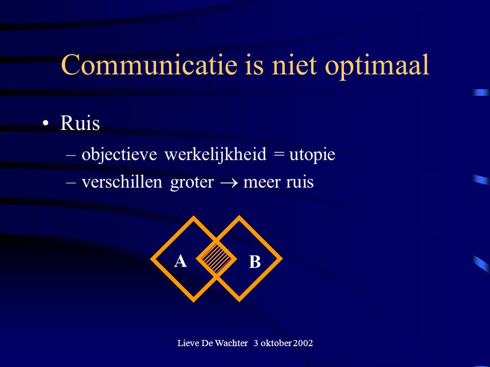 Communicatie is niet optimaal