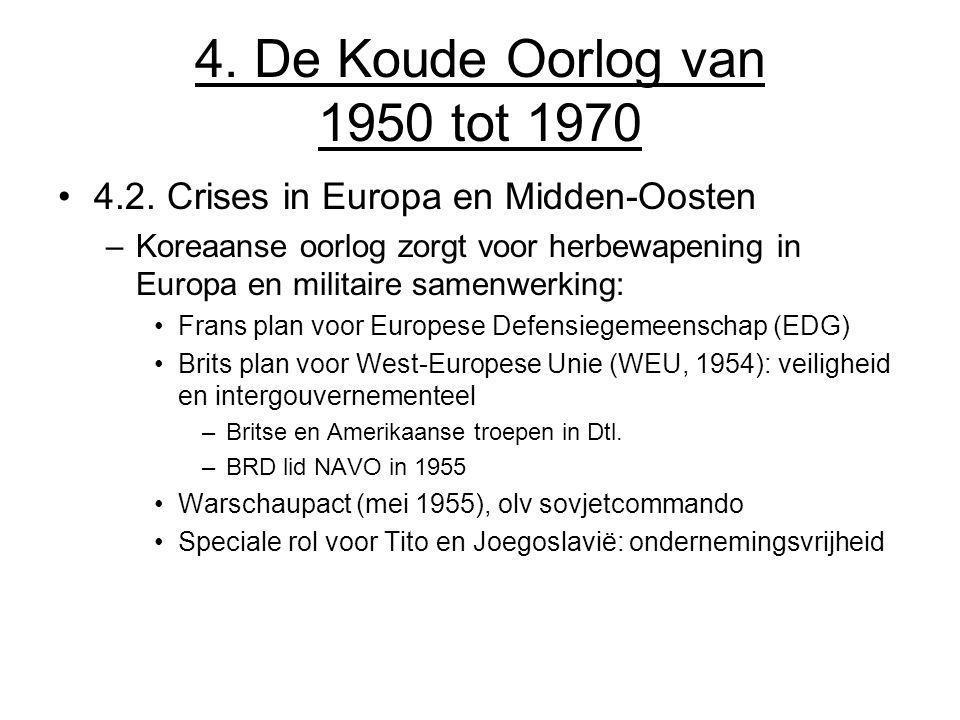 4. De Koude Oorlog van 1950 tot 1970 4.2. Crises in Europa en Midden-Oosten.