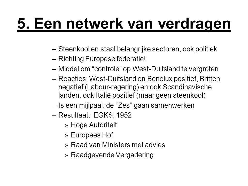5. Een netwerk van verdragen