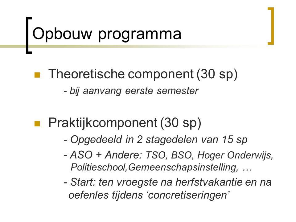 Opbouw programma Theoretische component (30 sp)