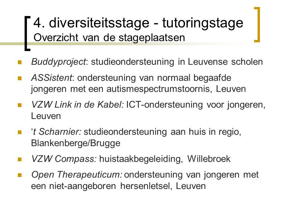 4. diversiteitsstage - tutoringstage Overzicht van de stageplaatsen