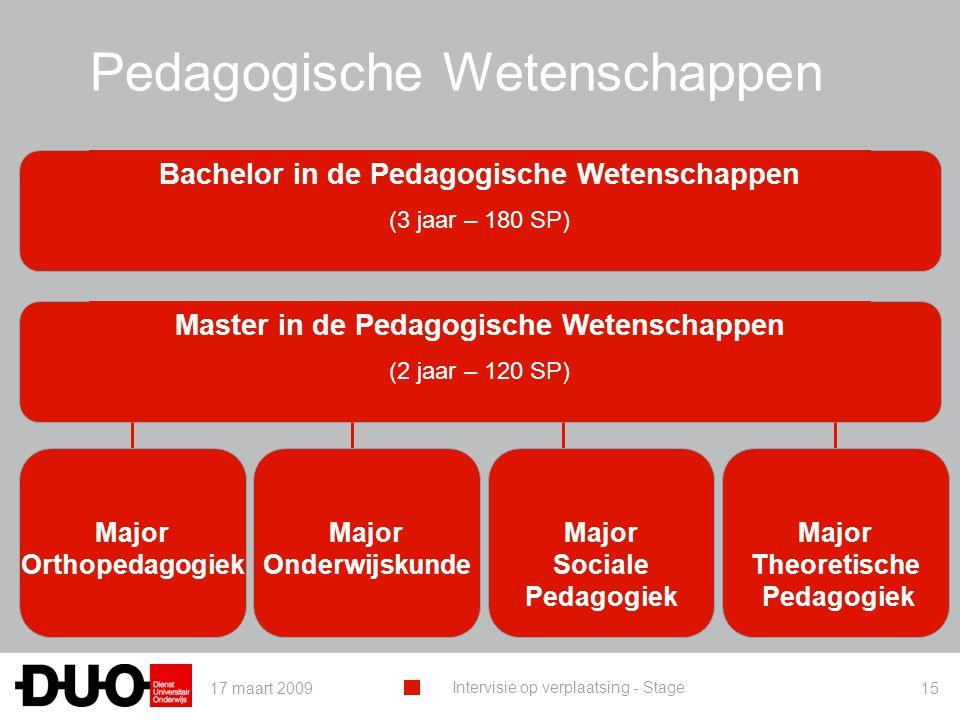 Pedagogische Wetenschappen