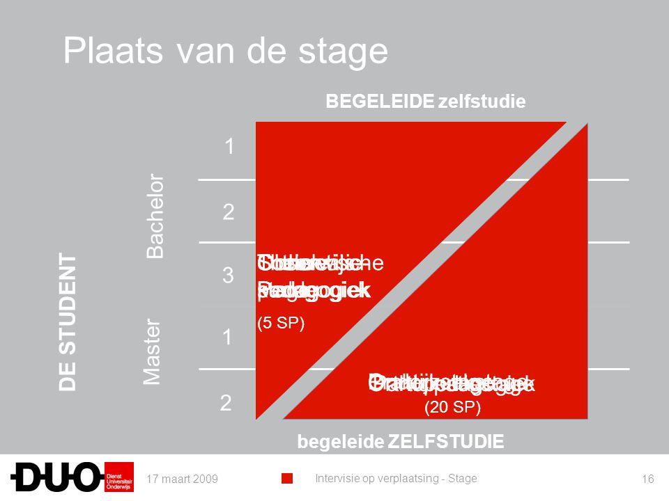 Participatiestage (20 SP)