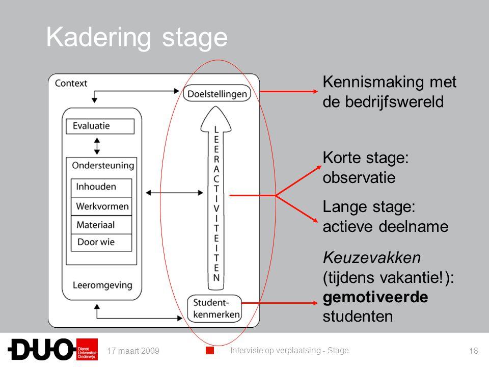 Kadering stage Kennismaking met de bedrijfswereld