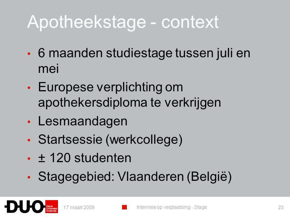Apotheekstage - context