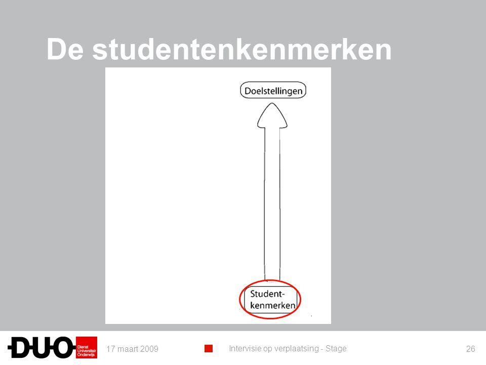 De studentenkenmerken