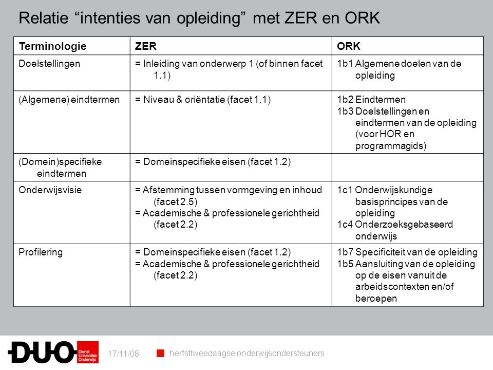 Relatie intenties van opleiding met ZER en ORK