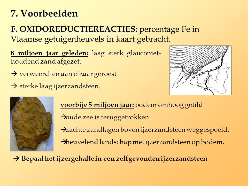 7. Voorbeelden F. OXIDOREDUCTIEREACTIES: percentage Fe in Vlaamse getuigenheuvels in kaart gebracht.