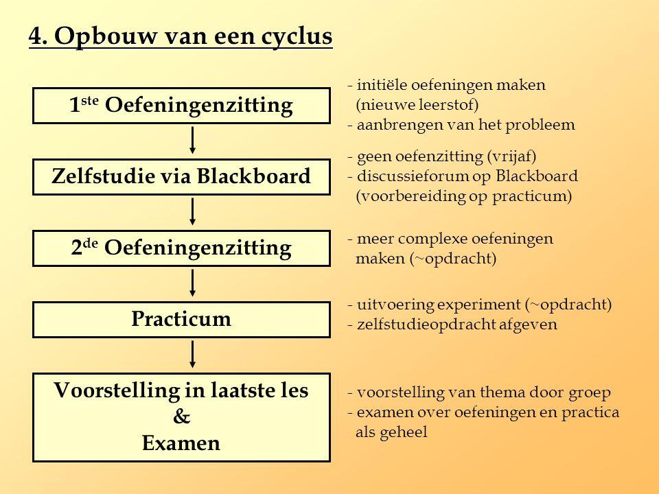 4. Opbouw van een cyclus 1ste Oefeningenzitting