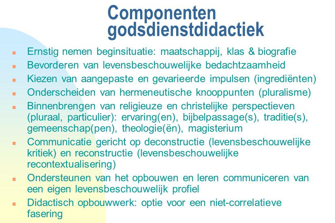 Componenten godsdienstdidactiek