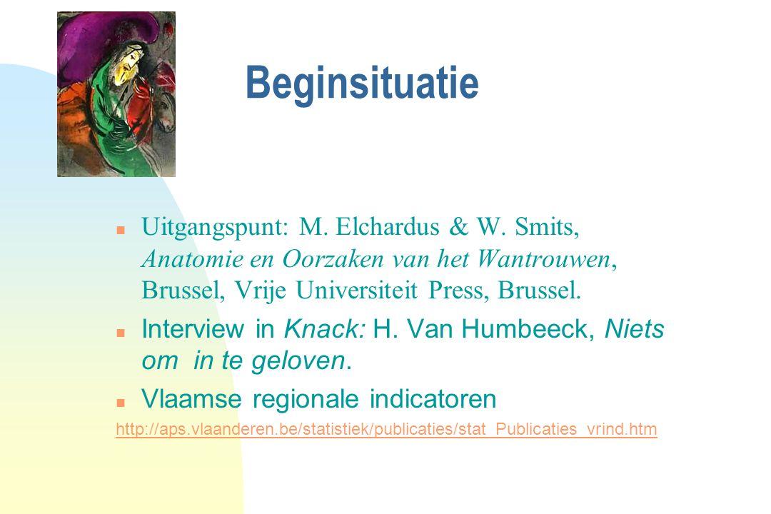 Beginsituatie Uitgangspunt: M. Elchardus & W. Smits, Anatomie en Oorzaken van het Wantrouwen, Brussel, Vrije Universiteit Press, Brussel.
