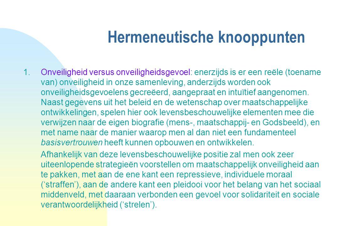 Hermeneutische knooppunten