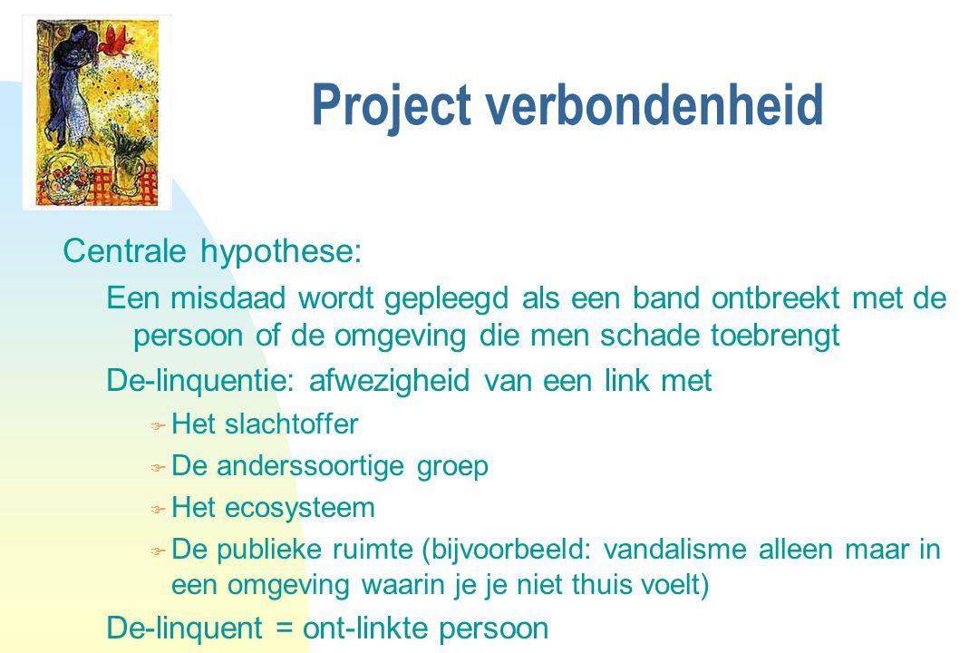 Project verbondenheid