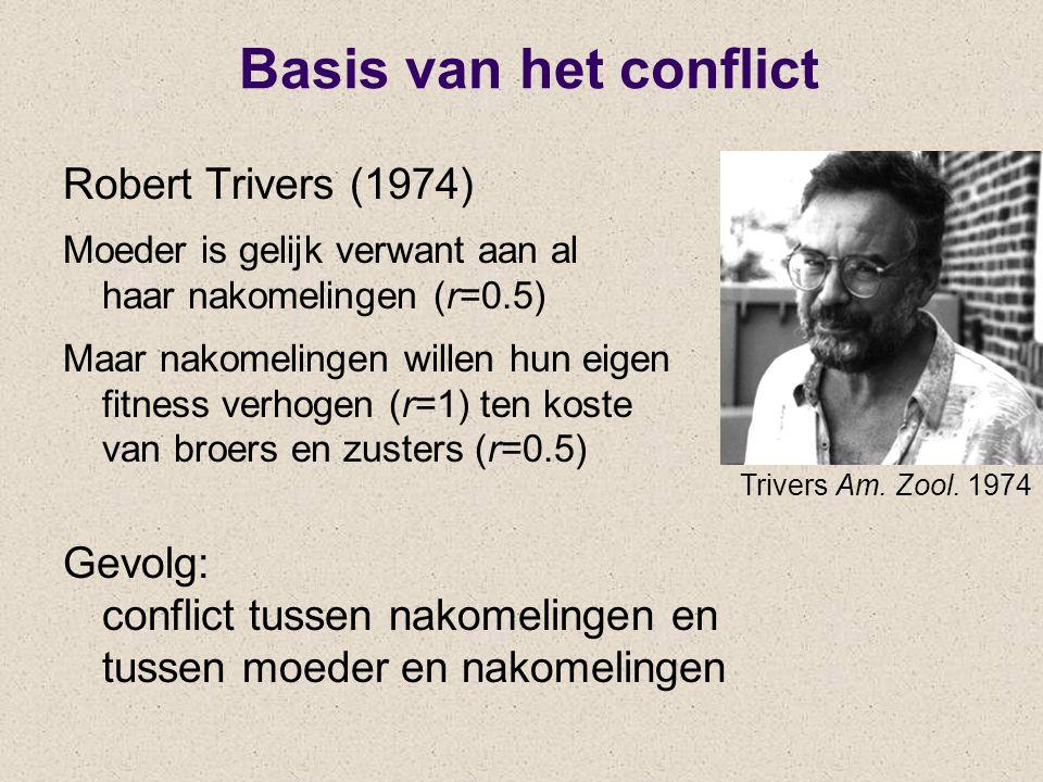 Basis van het conflict Robert Trivers (1974)
